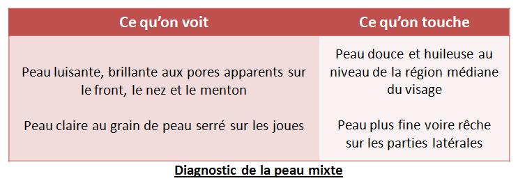 Rencontre mixte belgique
